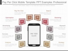 See Pay Per Click Mobile Template Ppt Examples Professional