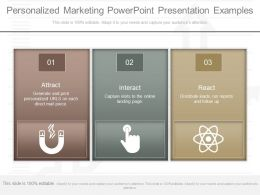 See Personalized Marketing Powerpoint Presentation Examples