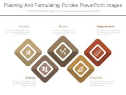 See Planning And Formulating Policies Powerpoint Images