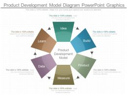 See Product Development Model Diagram Powerpoint Graphics