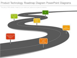 See Product Technology Roadmap Diagram Powerpoint Diagrams
