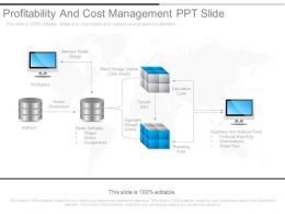 see_profitability_and_cost_management_ppt_slide_Slide01
