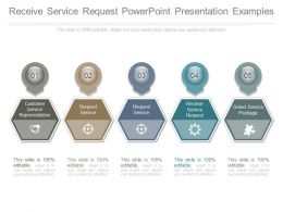 See Receive Service Request Powerpoint Presentation Examples
