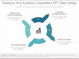 See Research And Analytical Capabilities Ppt Slide Design