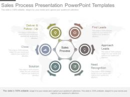 See Sales Process Presentation Powerpoint Templates
