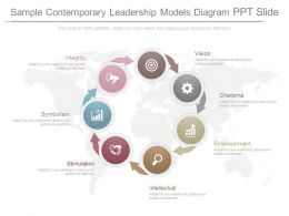 See Sample Contemporary Leadership Models Diagram Ppt Slide