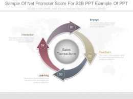 See Sample Of Net Promoter Score For B 2 B Ppt Example Of Ppt