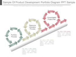 See Sample Of Product Development Portfolio Diagram Ppt Sample