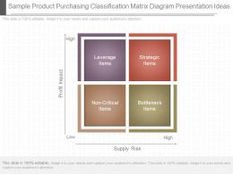 See Sample Product Purchasing Classification Matrix Diagram Presentation Ideas