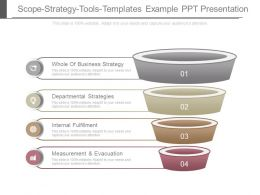 See Scope Strategy Tools Templates Example Ppt Presentation