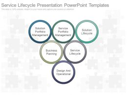 See Service Lifecycle Presentation Powerpoint Templates