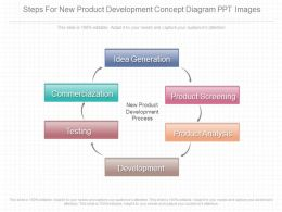 see_steps_for_new_product_development_concept_diagram_ppt_images_Slide01