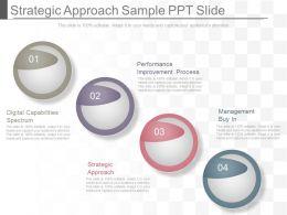 See Strategic Approach Sample Ppt Slide
