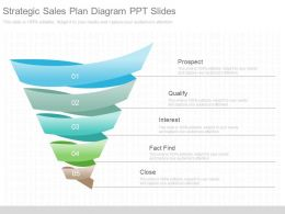 See Strategic Sales Plan Diagram Ppt Slides