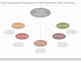 See Study Organizational Management Chart Powerpoint Slide Introduction