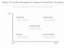 See Styles Of Conflict Management Diagram Powerpoint Templates