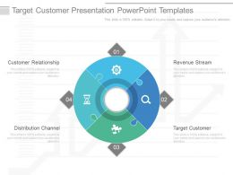 See Target Customer Presentation Powerpoint Templates