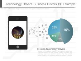 See Technology Drivers Business Drivers Ppt Sample