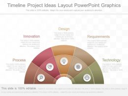 See Timeline Project Ideas Layout Powerpoint Graphics