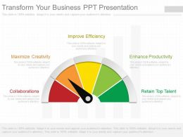 See Transform Your Business Ppt Presentation