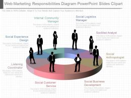 See Web Marketing Responsibilities Diagram Powerpoint Slides Clipart