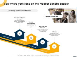 See Where You Stand On The Product Benefits Ladder Ppt Background Images
