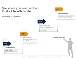 See Where You Stand On The Product Benefits Ladder Ppt Powerpoint Formats