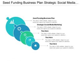 Seed Funding Business Plan Strategic Social Media Marketing Cpb