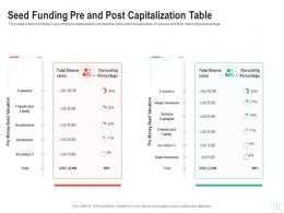 Seed Funding Pre And Post Capitalization Table Raise Start Up Funding Angel Investors Ppt Microsoft