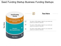 Seed Funding Startup Business Funding Startups Product Development Idea Cpb