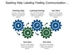 Seeking Help Labeling Feeling Communication Clearly Relationship Skills