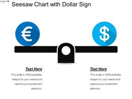 Seesaw Chart With Dollar Sign