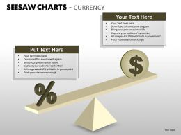 Seesaw Charts Currency PPT 10
