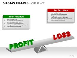 Seesaw Charts Currency PPT 11