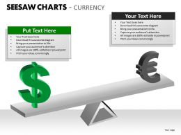 Seesaw Charts Currency PPT 2