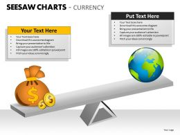 Seesaw Charts Currency PPT 3