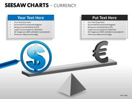 Seesaw Charts Currency PPT 6