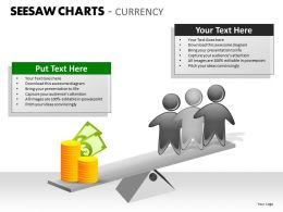 Seesaw Charts Currency PPT 7