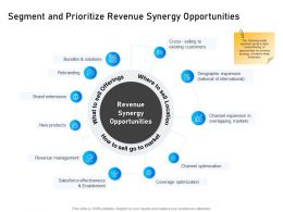 Segment And Prioritize Revenue Synergy Opportunities Bundles Ppt Powerpoint Presentation Pictures