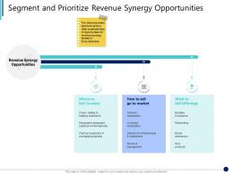 Segment And Prioritize Revenue Synergy Opportunities Synergy In Business Ppt Pictures