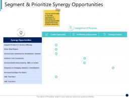 Segment And Prioritize Synergy Opportunities Synergy In Business Ppt Template