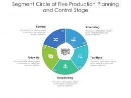 Segment Circle Of Five Production Planning And Control Stage