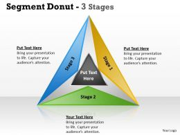 Segment Donut 3 Stages 7