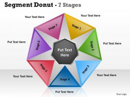 Segment templates Donut 7 Stages 6