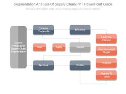 Segmentation Analysis Of Supply Chain Ppt Powerpoint Guide