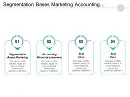 Segmentation Bases Marketing Accounting Financial Statements Balanced Scorecards Cpb
