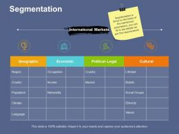 Segmentation Client Experience Ppt File Visuals