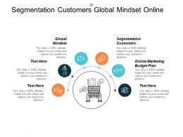 Segmentation Customers Global Mindset Online Marketing Budget Plan Cpb