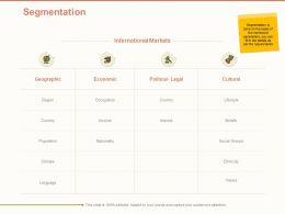 Segmentation Economic Ppt Powerpoint Presentation Layouts Format
