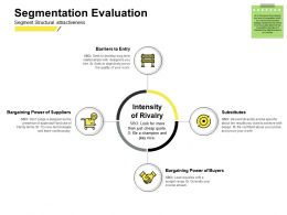 Segmentation Evaluation Buyers Ppt Powerpoint Presentation Ideas Professional